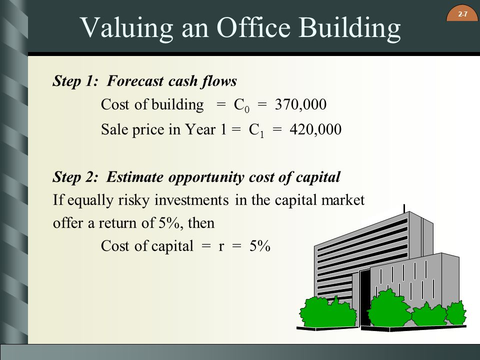 2-7 Valuing an Office Building Step 1: Forecast cash flows Cost of building = C 0 = 370,000 Sale price in Year 1 = C 1 = 420,000 Step 2: Estimate oppo