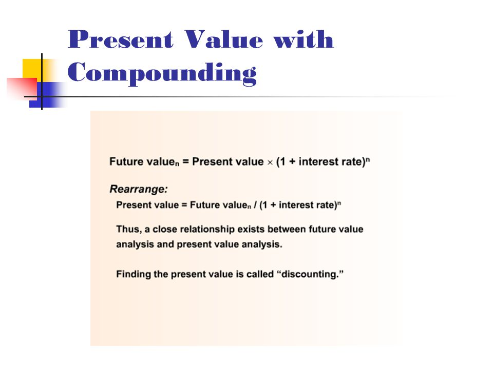 Present Value with Compounding