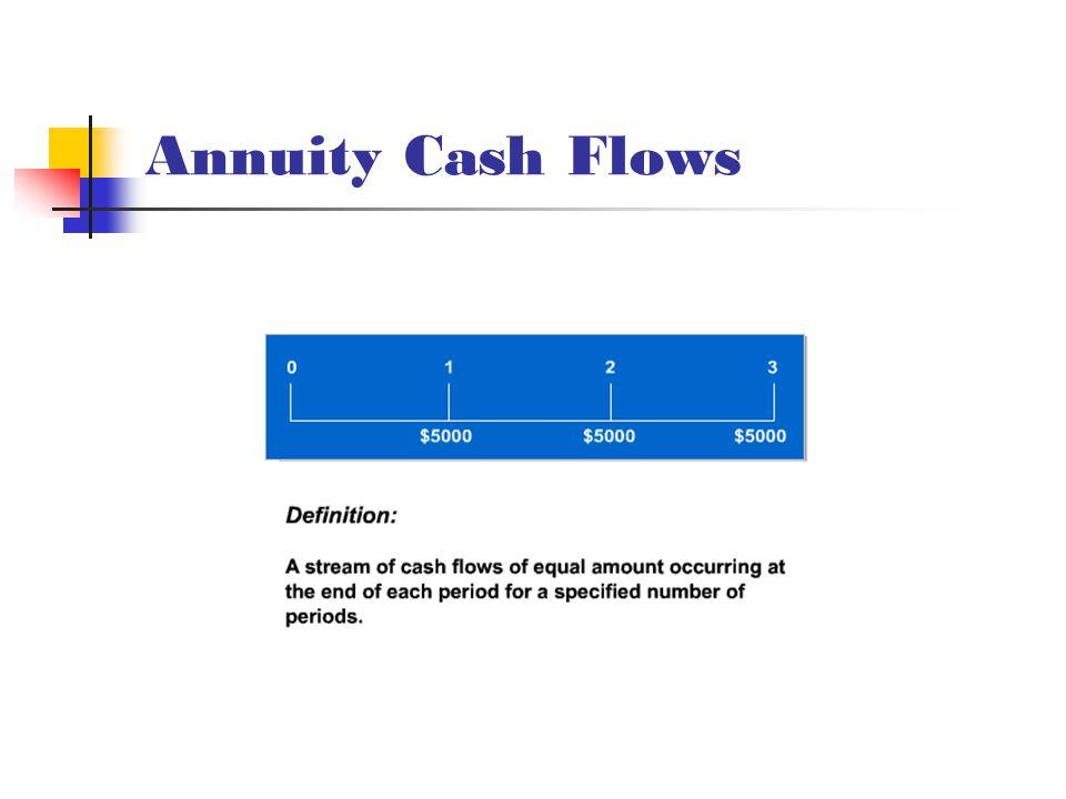 Annuity Cash Flows