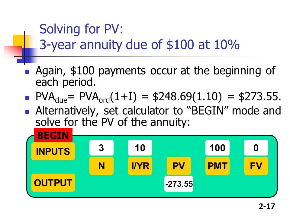 2-17 Solving for PV: 3-year annuity due of $100 at 10% Again, $100 payments occur at the beginning of each period.