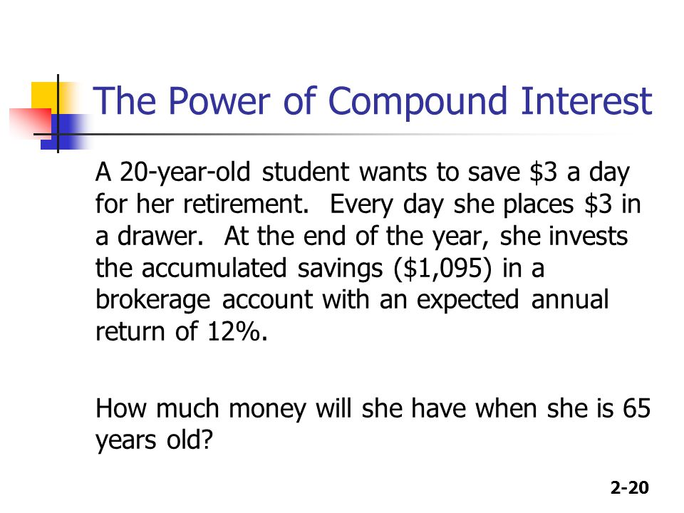 2-20 The Power of Compound Interest A 20-year-old student wants to save $3 a day for her retirement.