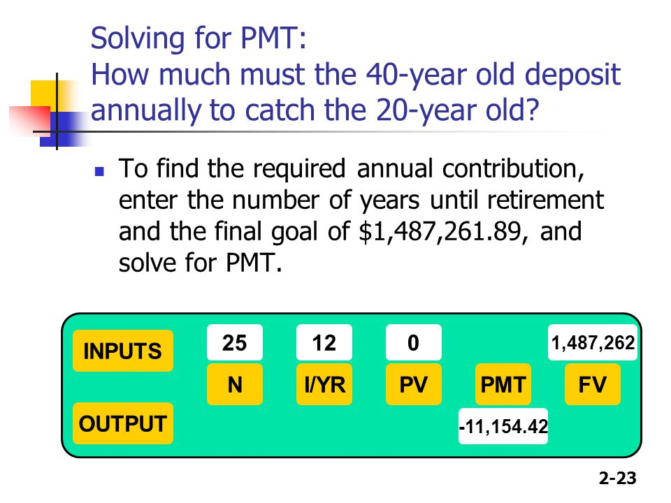 2-23 Solving for PMT: How much must the 40-year old deposit annually to catch the 20-year old.