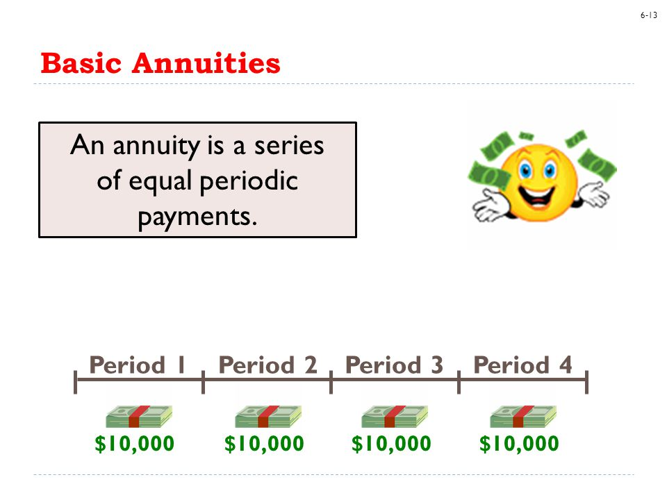 6-13 Basic Annuities An annuity is a series of equal periodic payments.
