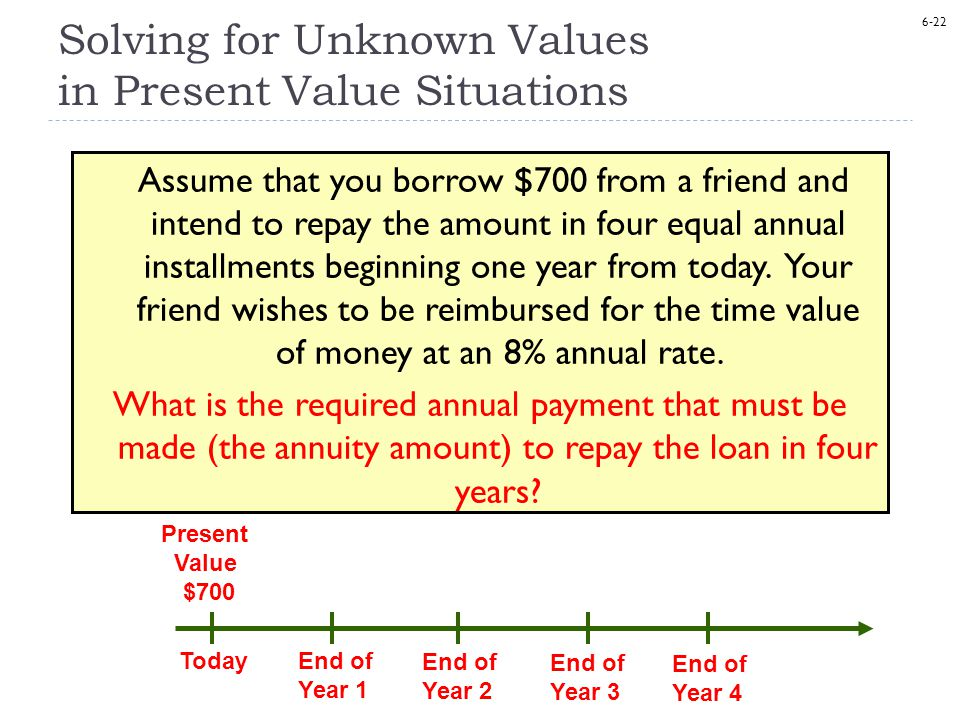 6-22 Solving for Unknown Values in Present Value Situations TodayEnd of Year 1 Present Value $700 End of Year 2 End of Year 3 End of Year 4 Assume that you borrow $700 from a friend and intend to repay the amount in four equal annual installments beginning one year from today.