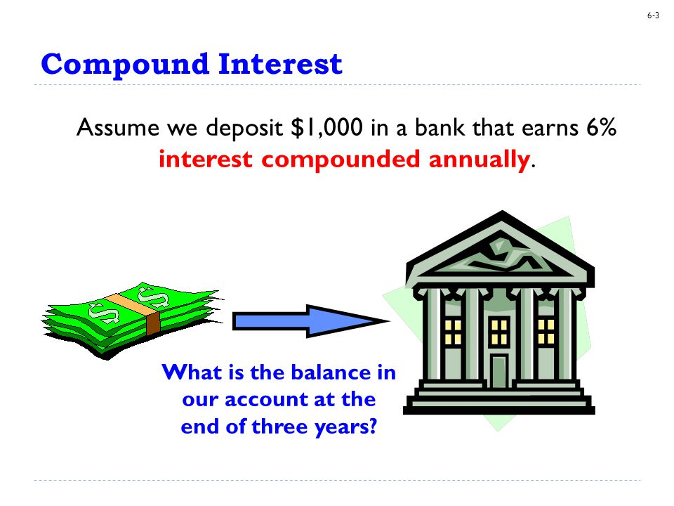 6-3 Compound Interest Assume we deposit $1,000 in a bank that earns 6% interest compounded annually.