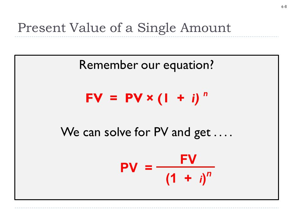 6-8 Present Value of a Single Amount Remember our equation.