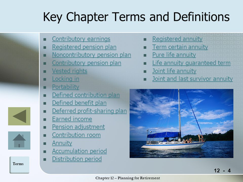 12 - 15 Chapter 12 – Planning for Retirement Definitions Earned income Income from employment, business and rent for an individual, the sum of which is used to calculate amounts that may be contributed to an RRSP.