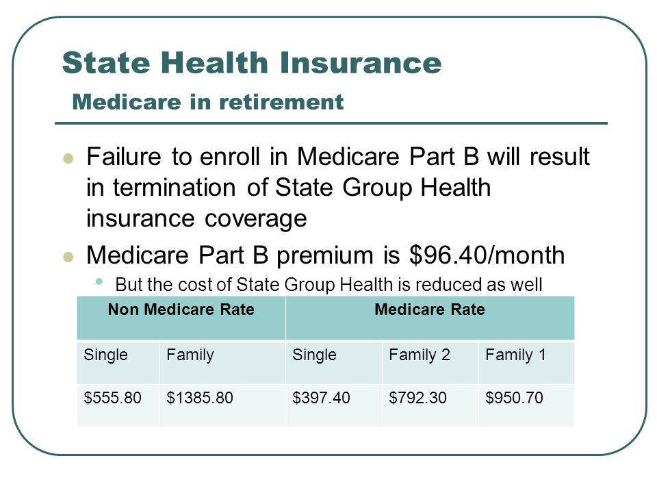 State Health Insurance Medicare in retirement Failure to enroll in Medicare Part B will result in termination of State Group Health insurance coverage Medicare Part B premium is $96.40/month But the cost of State Group Health is reduced as well Non Medicare RateMedicare Rate SingleFamilySingleFamily 2Family 1 $555.80$1385.80$397.40$792.30$950.70