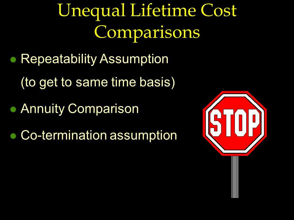 Unequal Lifetime Cost Comparisons l Repeatability Assumption (to get to same time basis) l Annuity Comparison l Co-termination assumption