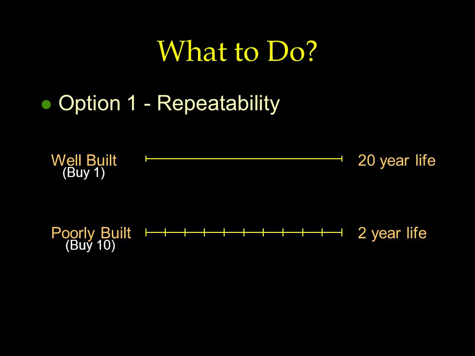 What to Do? l Option 1 - Repeatability Well Built20 year life Poorly Built2 year life (Buy 1) (Buy 10)