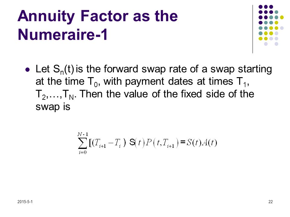 2015-5-122 Annuity Factor as the Numeraire-1 Let S n (t) is the forward swap rate of a swap starting at the time T 0, with payment dates at times T 1,
