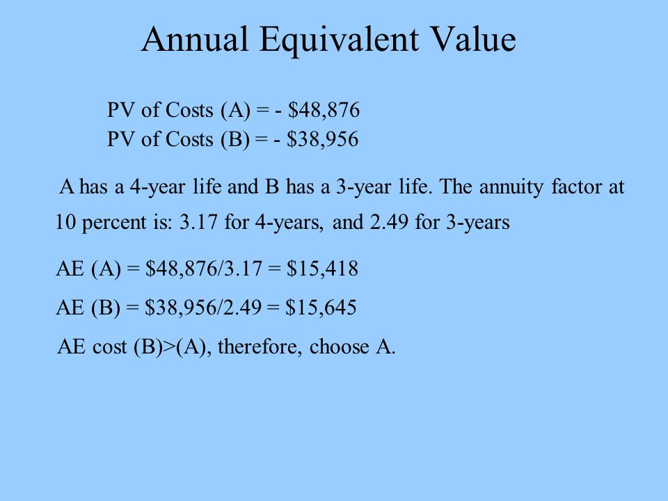 Annual Equivalent Value PV of Costs (A) = - $48,876 PV of Costs (B) = - $38,956 A has a 4-year life and B has a 3-year life.