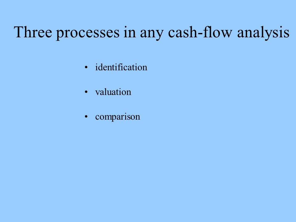 Three processes in any cash-flow analysis identification valuation comparison