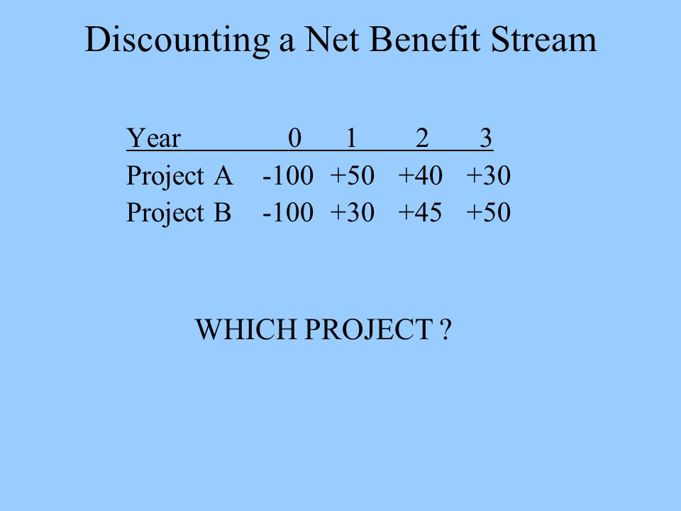 Discounting a Net Benefit Stream Year 0 1 2 3 Project A-100+50+40+30 Project B-100+30+45+50 WHICH PROJECT ?