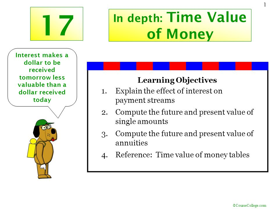©CourseCollege.com 1 17 In depth: Time Value of Money Interest makes a dollar to be received tomorrow less valuable than a dollar received today Learning Objectives 1.Explain the effect of interest on payment streams 2.Compute the future and present value of single amounts 3.Compute the future and present value of annuities 4.Reference: Time value of money tables