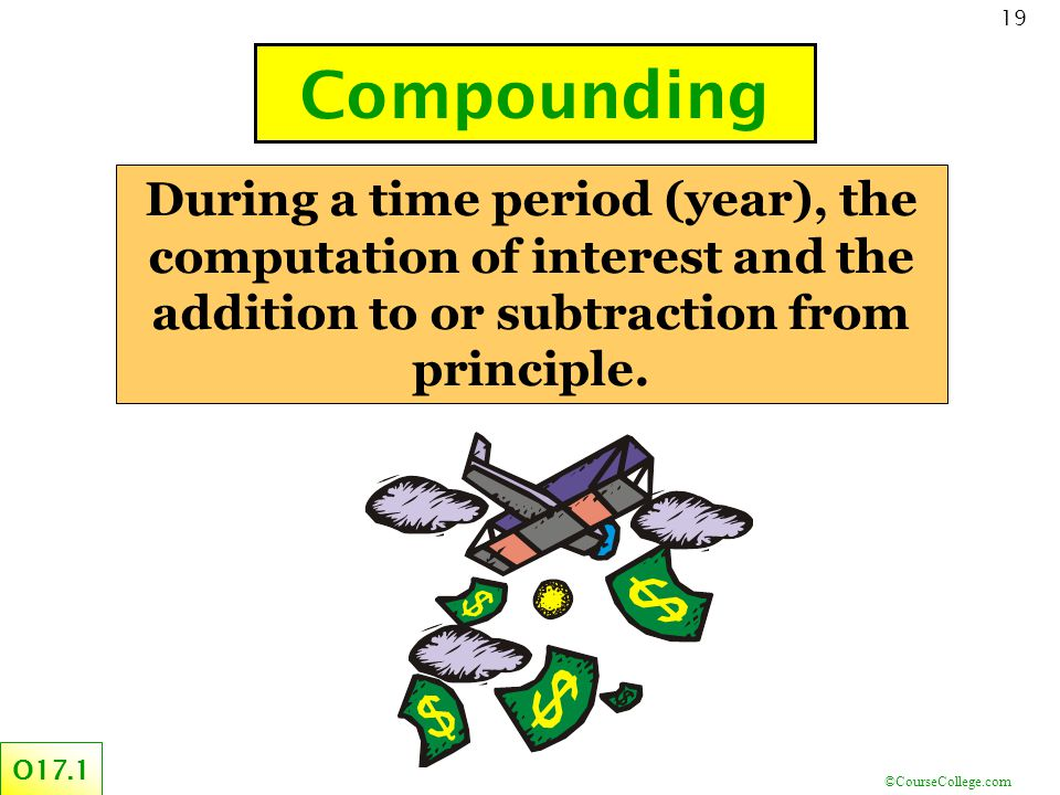 ©CourseCollege.com 19 During a time period (year), the computation of interest and the addition to or subtraction from principle.
