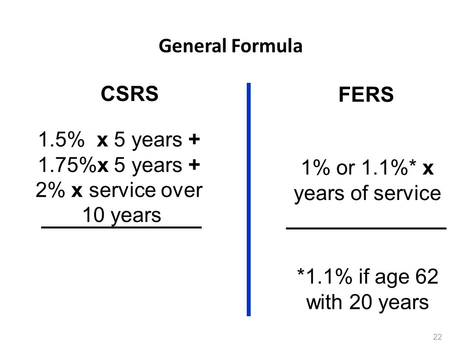 General Formula 22 CSRS FERS 1.5% x 5 years + 1.75%x 5 years + 2% x service over 10 years 1% or 1.1%* x years of service *1.1% if age 62 with 20 years