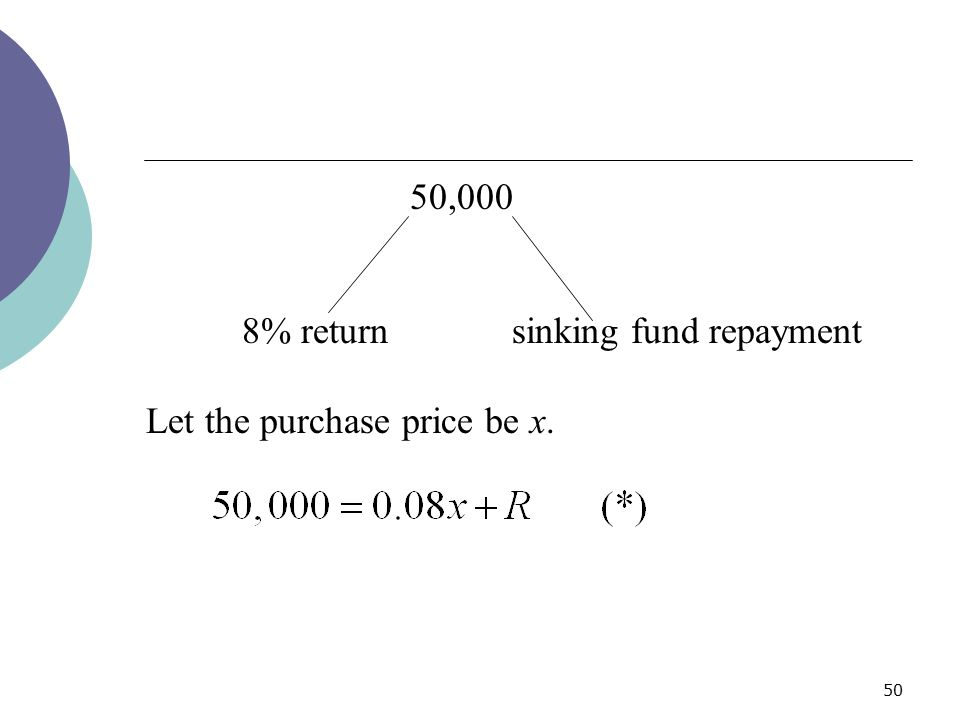 50 50,000 8% return sinking fund repayment Let the purchase price be x.