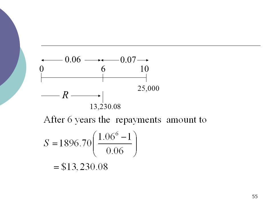 55 0 6 10 0.06 0.07 R 13,230.08 25,000