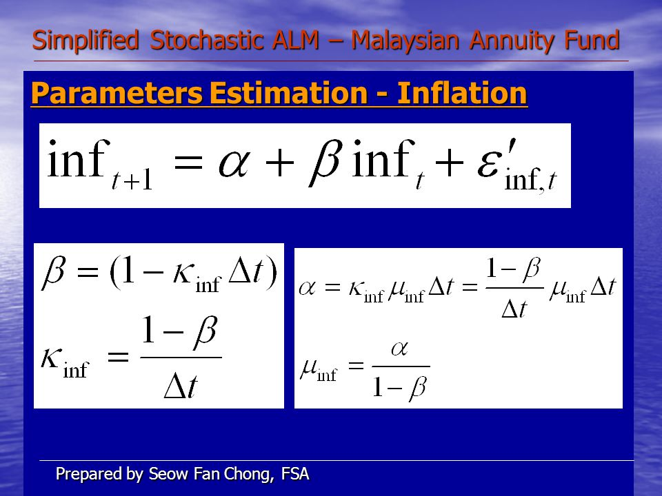 Simplified Stochastic ALM – Malaysian Annuity Fund Parameters Estimation - Inflation Prepared by Seow Fan Chong, FSA