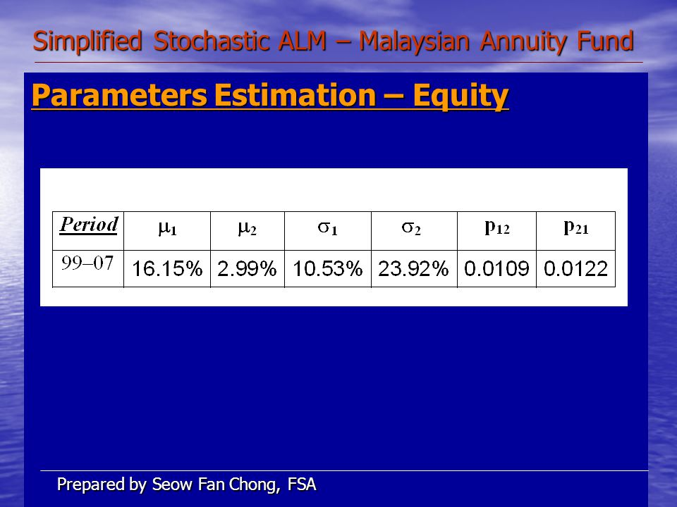 Simplified Stochastic ALM – Malaysian Annuity Fund Parameters Estimation – Equity Prepared by Seow Fan Chong, FSA