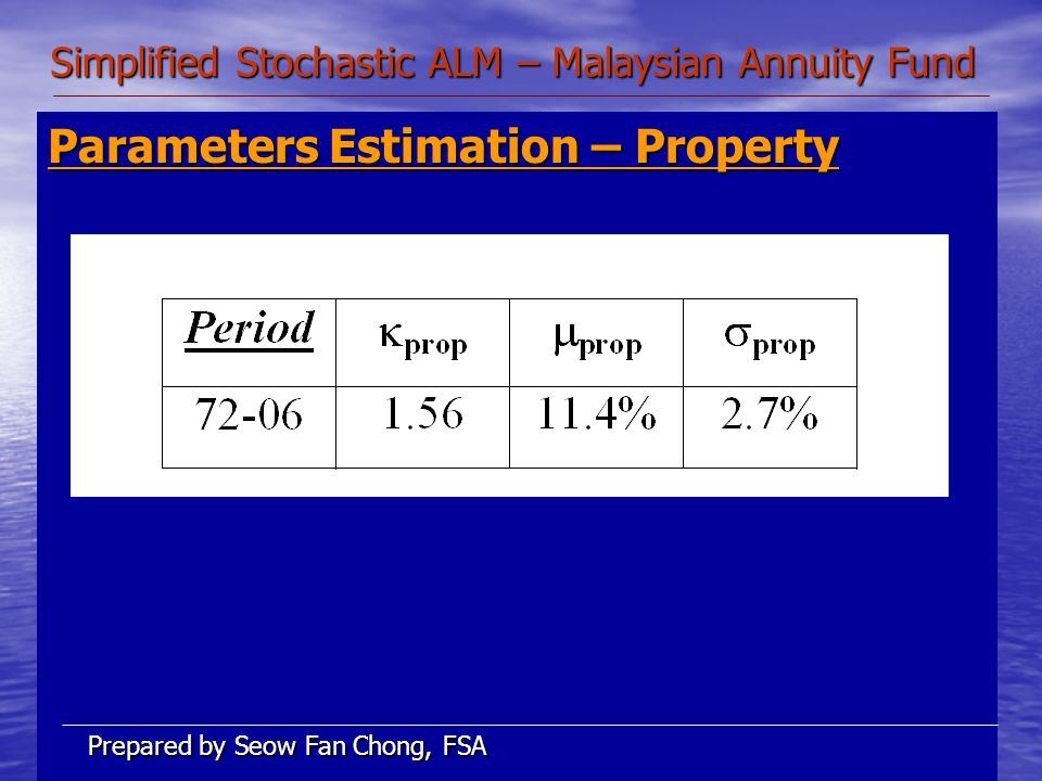Simplified Stochastic ALM – Malaysian Annuity Fund Parameters Estimation – Property Prepared by Seow Fan Chong, FSA