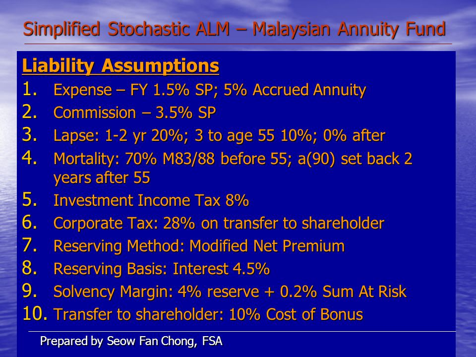Simplified Stochastic ALM – Malaysian Annuity Fund Liability Assumptions 1.