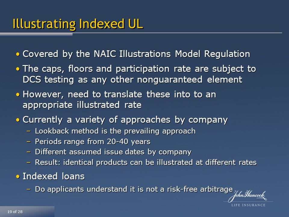 19 of 28 Illustrating Indexed UL Covered by the NAIC Illustrations Model Regulation The caps, floors and participation rate are subject to DCS testing as any other nonguaranteed element However, need to translate these into to an appropriate illustrated rate Currently a variety of approaches by company –Lookback method is the prevailing approach –Periods range from 20-40 years –Different assumed issue dates by company –Result: identical products can be illustrated at different rates Indexed loans –Do applicants understand it is not a risk-free arbitrage Covered by the NAIC Illustrations Model Regulation The caps, floors and participation rate are subject to DCS testing as any other nonguaranteed element However, need to translate these into to an appropriate illustrated rate Currently a variety of approaches by company –Lookback method is the prevailing approach –Periods range from 20-40 years –Different assumed issue dates by company –Result: identical products can be illustrated at different rates Indexed loans –Do applicants understand it is not a risk-free arbitrage