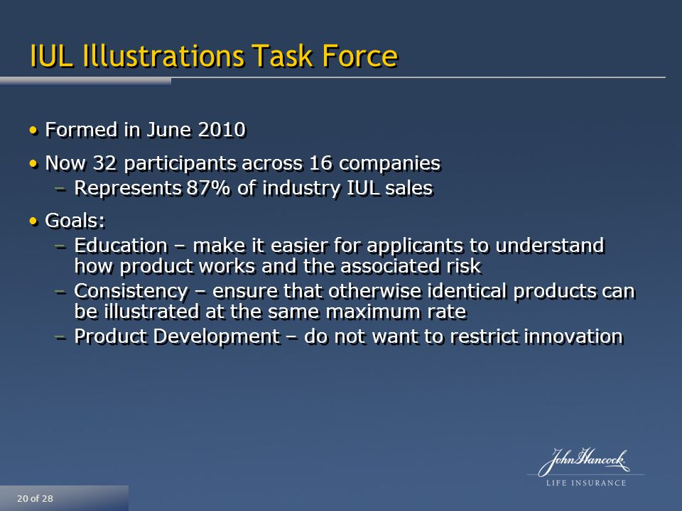 20 of 28 IUL Illustrations Task Force Formed in June 2010 Now 32 participants across 16 companies –Represents 87% of industry IUL sales Goals: –Education – make it easier for applicants to understand how product works and the associated risk –Consistency – ensure that otherwise identical products can be illustrated at the same maximum rate –Product Development – do not want to restrict innovation Formed in June 2010 Now 32 participants across 16 companies –Represents 87% of industry IUL sales Goals: –Education – make it easier for applicants to understand how product works and the associated risk –Consistency – ensure that otherwise identical products can be illustrated at the same maximum rate –Product Development – do not want to restrict innovation