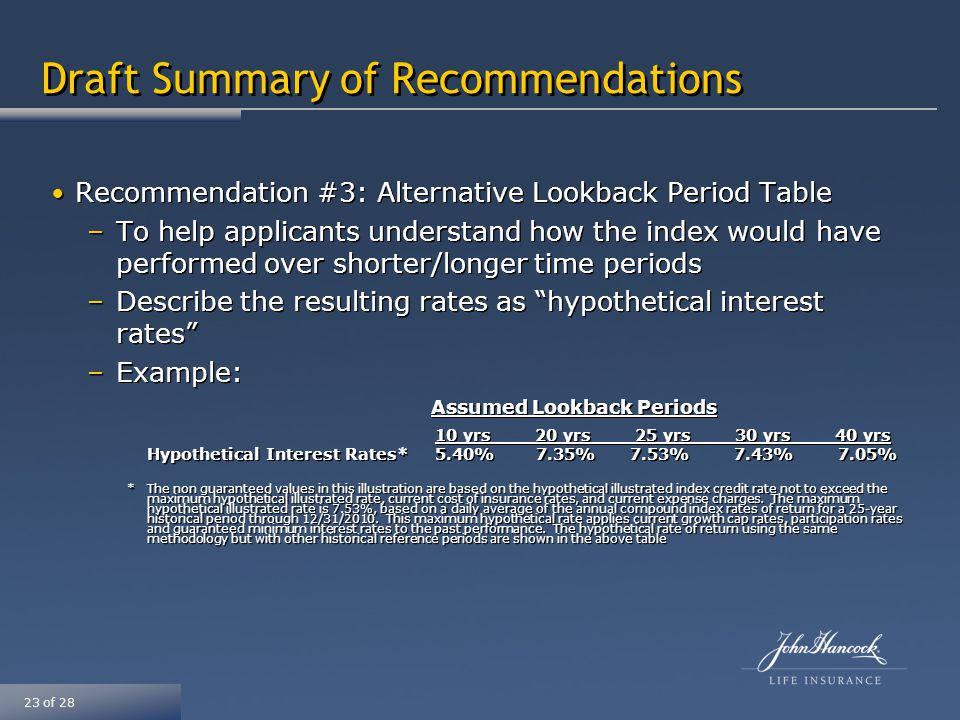 23 of 28 Draft Summary of Recommendations Recommendation #3: Alternative Lookback Period Table –To help applicants understand how the index would have performed over shorter/longer time periods –Describe the resulting rates as hypothetical interest rates –Example: Assumed Lookback Periods 10 yrs 20 yrs 25 yrs 30 yrs 40 yrs Hypothetical Interest Rates*5.40% 7.35% 7.53% 7.43% 7.05% *The non guaranteed values in this illustration are based on the hypothetical illustrated index credit rate not to exceed the maximum hypothetical illustrated rate, current cost of insurance rates, and current expense charges.