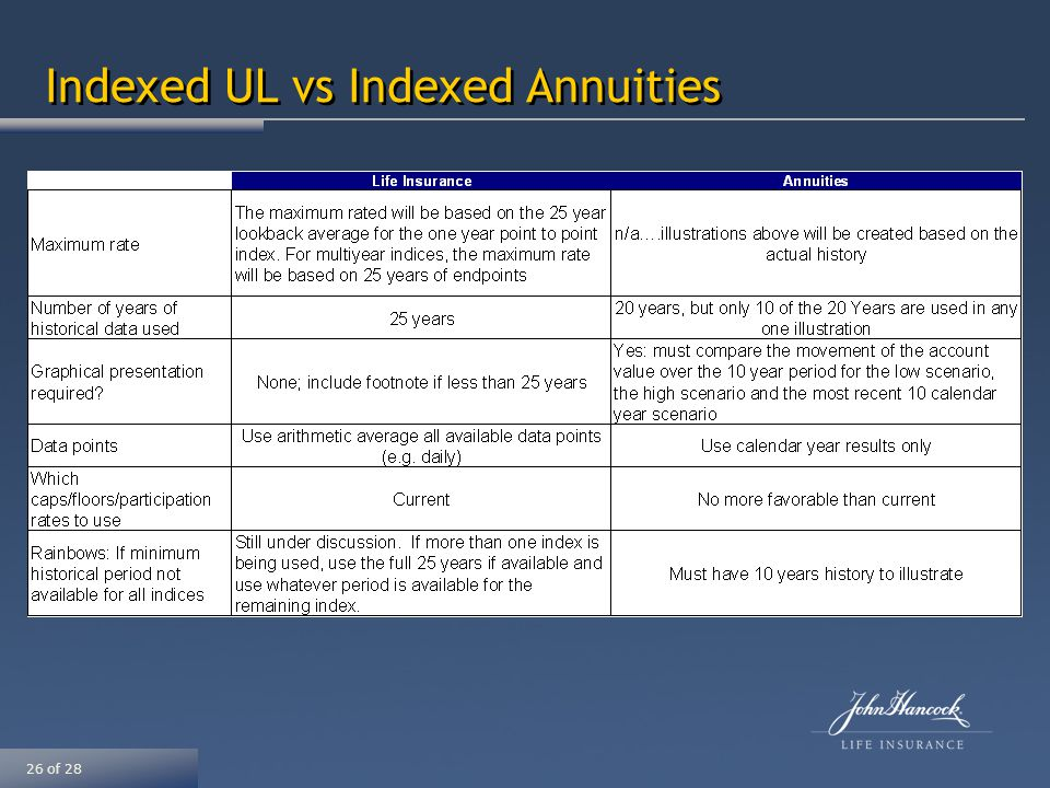26 of 28 Indexed UL vs Indexed Annuities