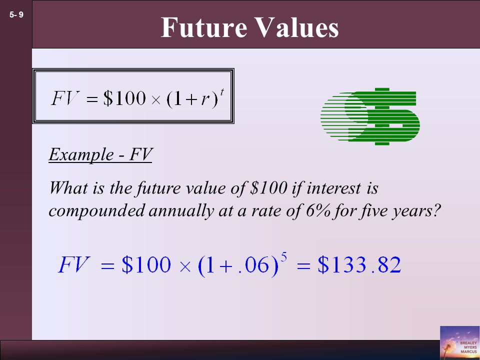 5- 8 Future Values Future Value of $100 = FV