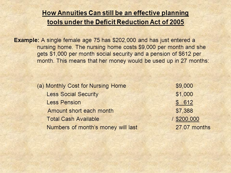 How Annuities Can still be an effective planning tools under the Deficit Reduction Act of 2005 Example: A single female age 75 has $202,000 and has just entered a nursing home.