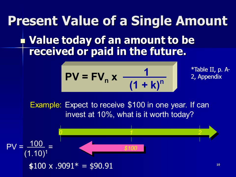 10 Present Value of a Single Amount Value today of an amount to be received or paid in the future. Value today of an amount to be received or paid in