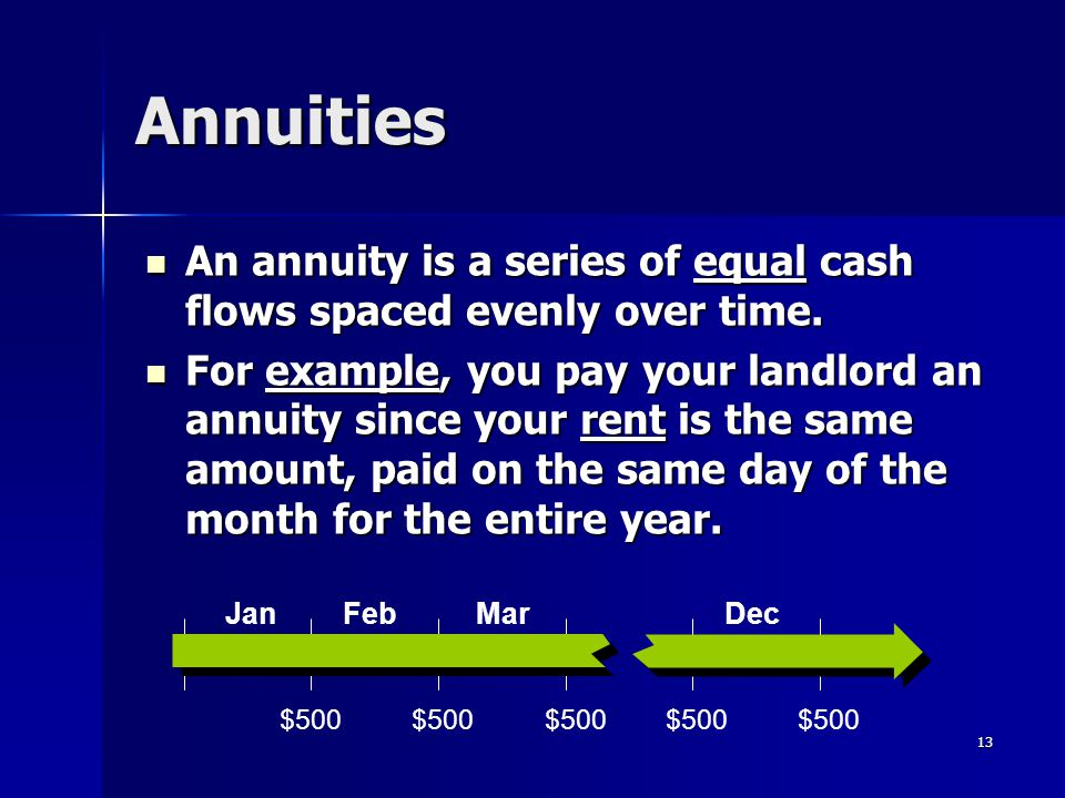 13 Annuities An annuity is a series of equal cash flows spaced evenly over time. An annuity is a series of equal cash flows spaced evenly over time. F
