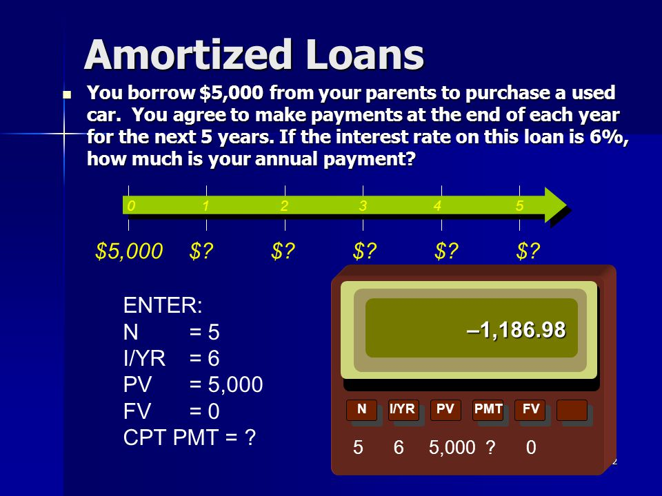 32 NI/YRPVPMTFV 0 1 2 3 4 5 $5,000$? –1,186.98 5 6 5,000 ? 0 ENTER: N = 5 I/YR = 6 PV= 5,000 FV= 0 CPT PMT = ? Amortized Loans You borrow $5,000 from
