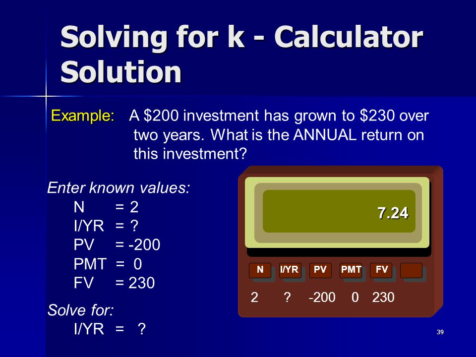39 NI/YRPVPMTFV Enter known values: N=2 I/YR=? PV= -200 PMT = 0 FV= 230 Solve for: I/YR= ? 2-200230? Solving for k - Calculator Solution Example: Exam