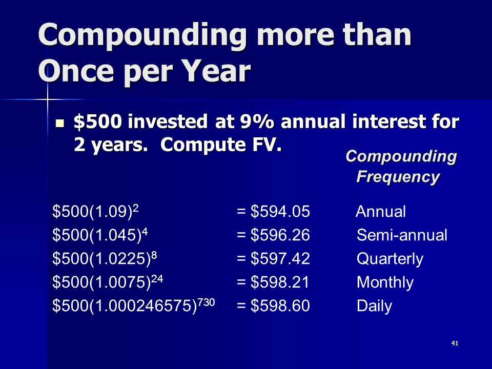 41 Compounding more than Once per Year $500 invested at 9% annual interest for 2 years. Compute FV. $500 invested at 9% annual interest for 2 years. C