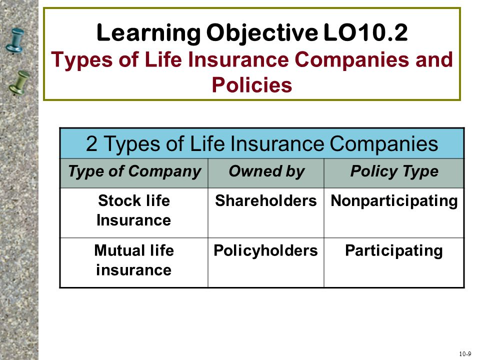 10-9 Learning Objective LO10.2 Types of Life Insurance Companies and Policies 2 Types of Life Insurance Companies Type of CompanyOwned byPolicy Type S