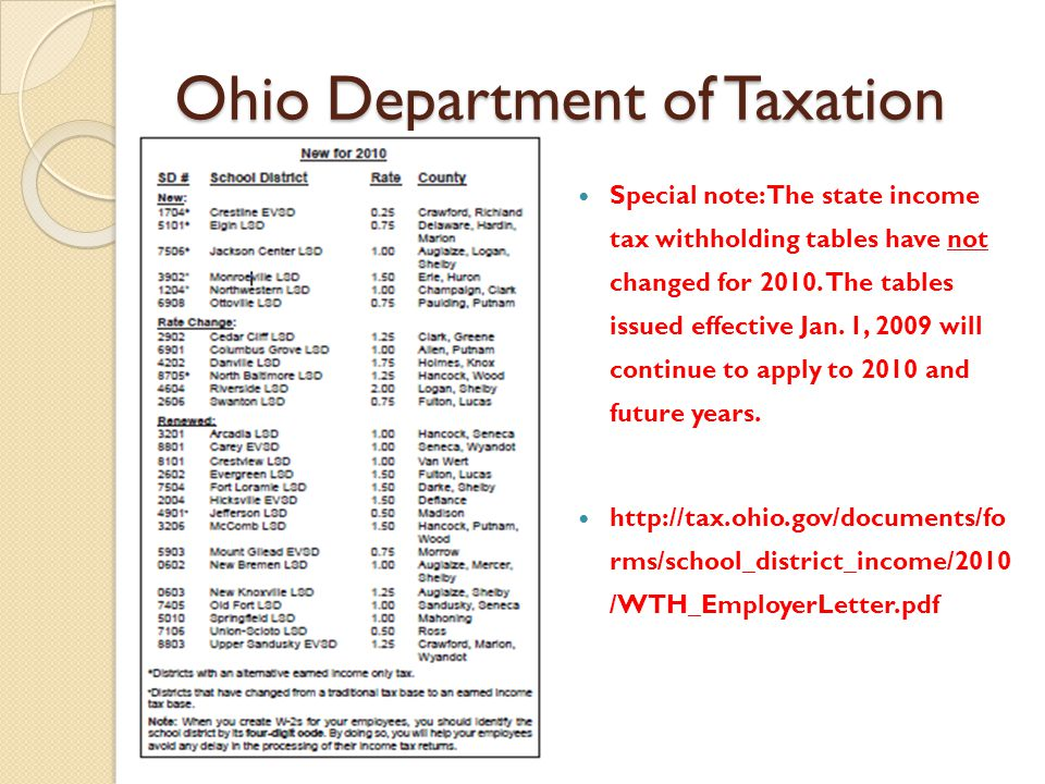 Ohio Department of Taxation Special note: The state income tax withholding tables have not changed for 2010.