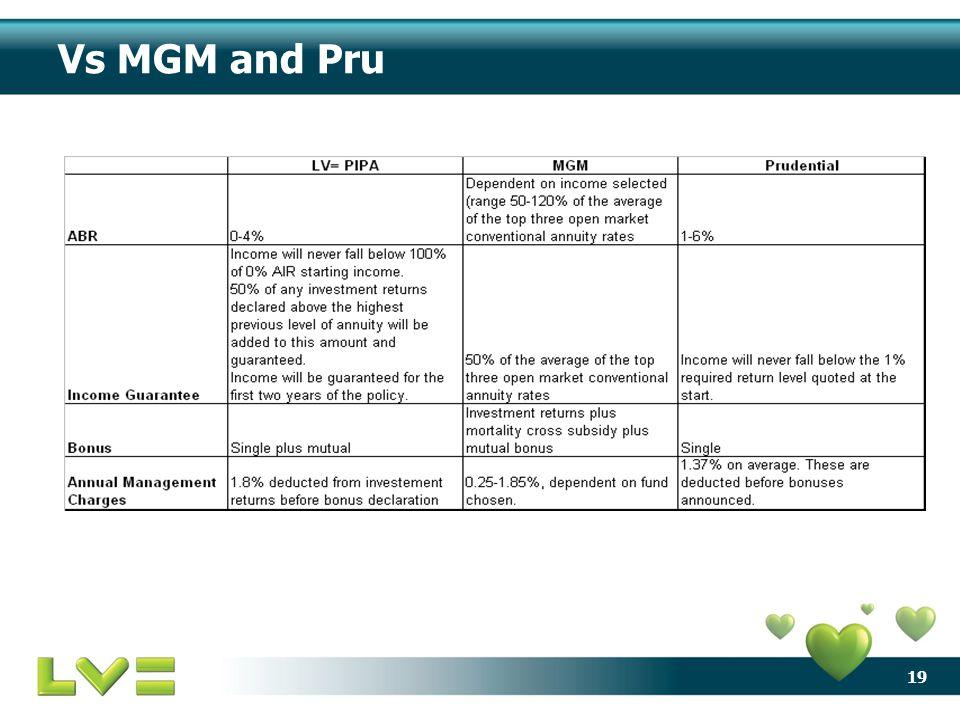 19 Vs MGM and Pru