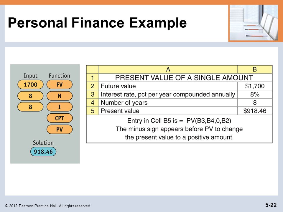 © 2012 Pearson Prentice Hall. All rights reserved. 5-22 Personal Finance Example