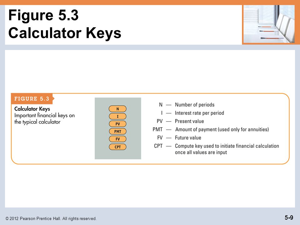 © 2012 Pearson Prentice Hall. All rights reserved. 5-9 Figure 5.3 Calculator Keys