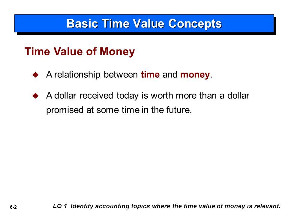 6-23 $5,000 DepositsFactorPresent Value x 6.35285= $31,764 What factor.
