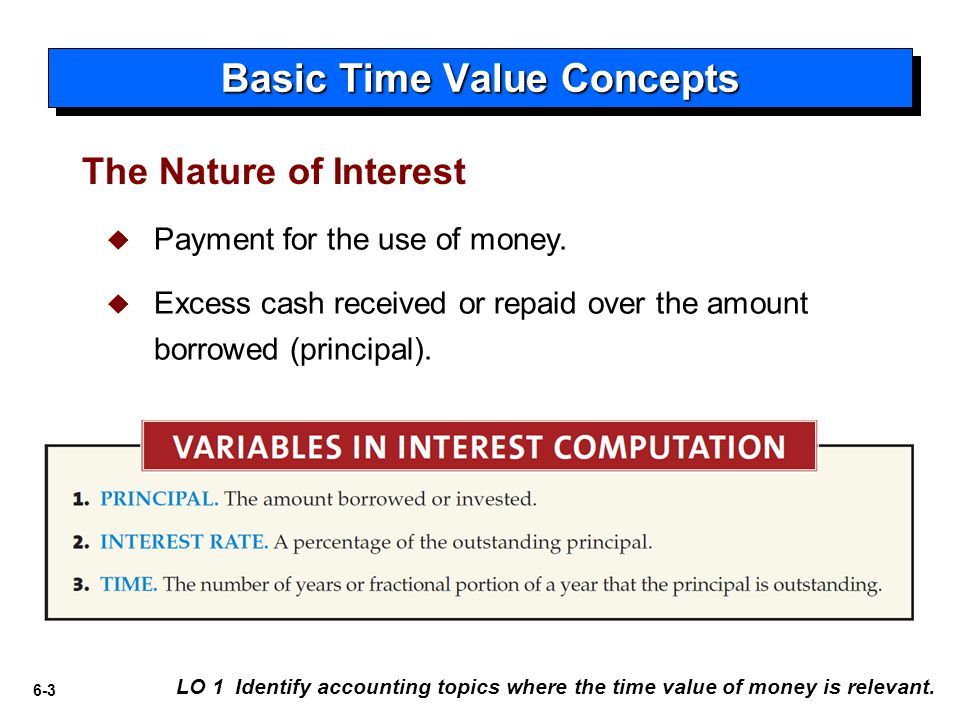 6-24 LO 6 Solve future value of ordinary and annuity due problems.