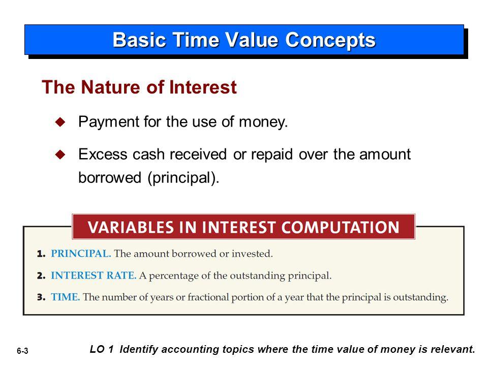 6-14 $84,253 Future ValueFactorPresent Value x.59345= $50,000 Present Value of a Single Sum What factor.