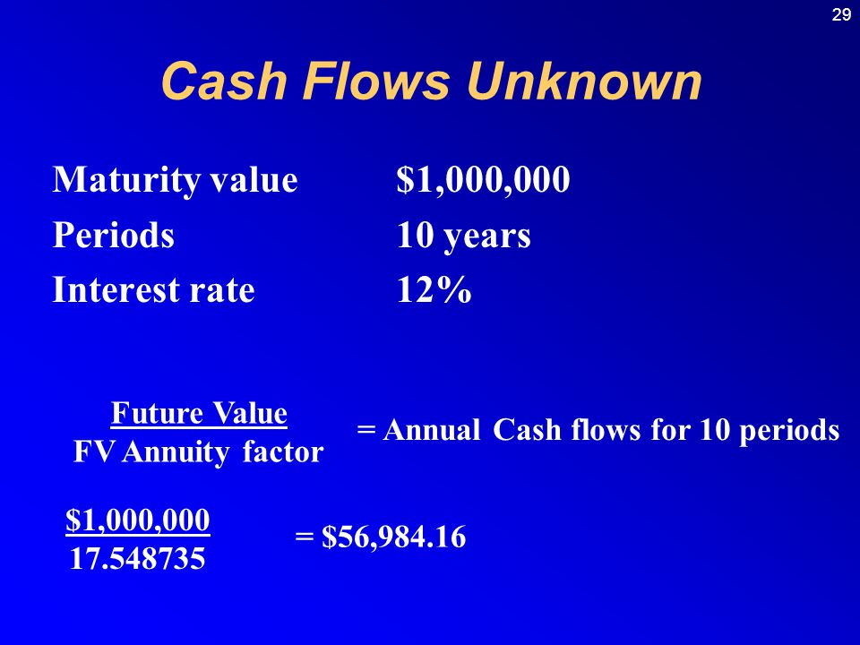 29 Cash Flows Unknown Maturity value$1,000,000 Periods10 years Interest rate12% Future Value FV Annuity factor = Annual Cash flows for 10 periods $1,000,000 17.548735 = $56,984.16