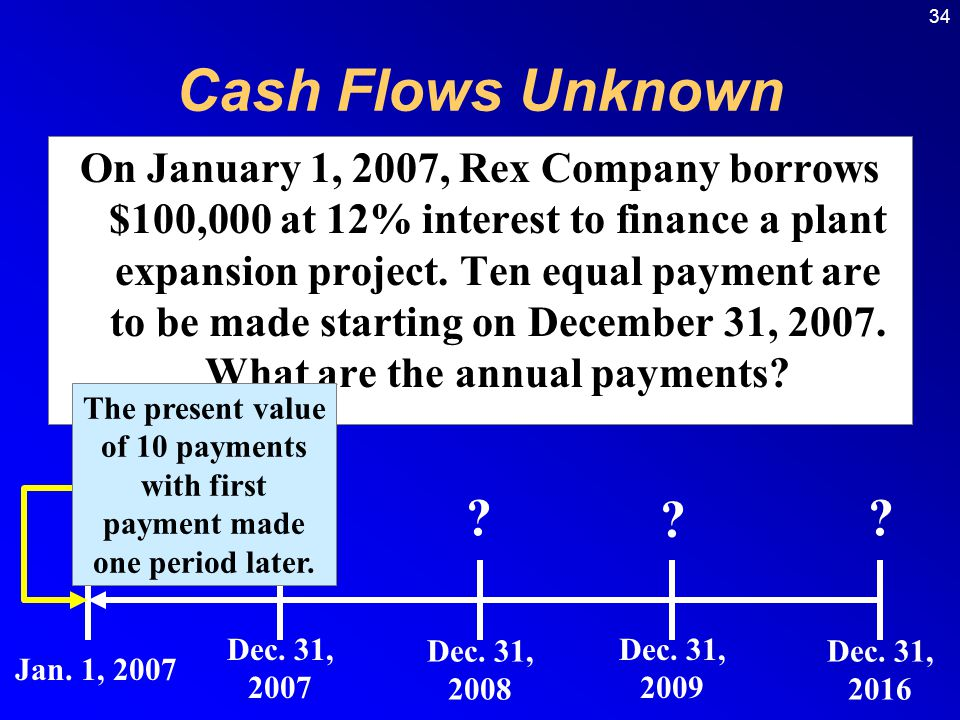 34 Cash Flows Unknown On January 1, 2007, Rex Company borrows $100,000 at 12% interest to finance a plant expansion project.