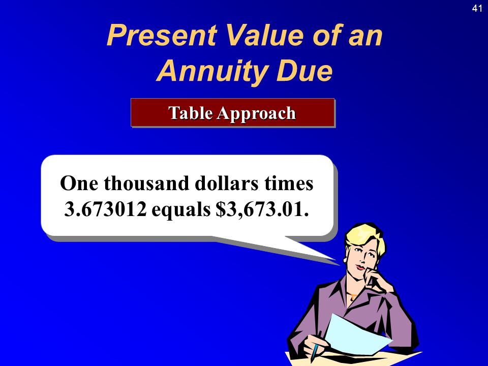 41 One thousand dollars times 3.673012 equals $3,673.01. Table Approach Present Value of an Annuity Due
