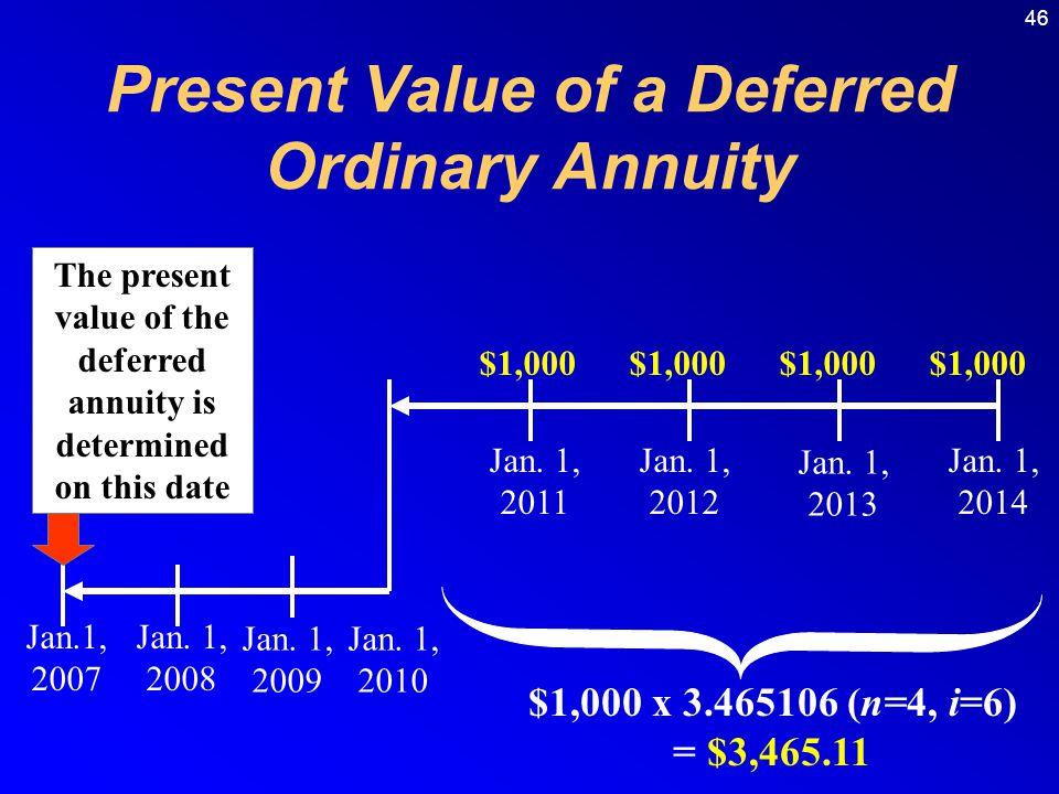46 $1,000 $1,000 $1,000 $1,000 Jan. 1, 2011 Jan. 1, 2012 Jan.